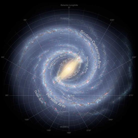 Γαλαξίας