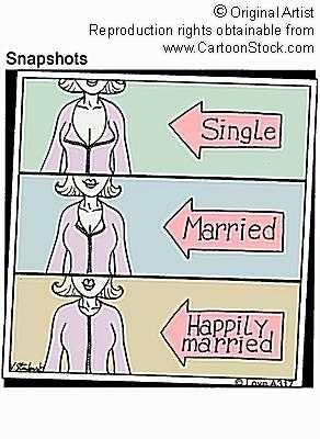 Men vs Women (Funny)