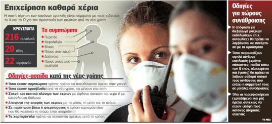 Γρίπη των Χοίρων: Οδηγίες Προστασίας