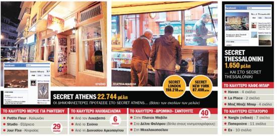 Τα μυστικά της πόλης είναι... στο facebook (Στατιστικά 22/2/2010)