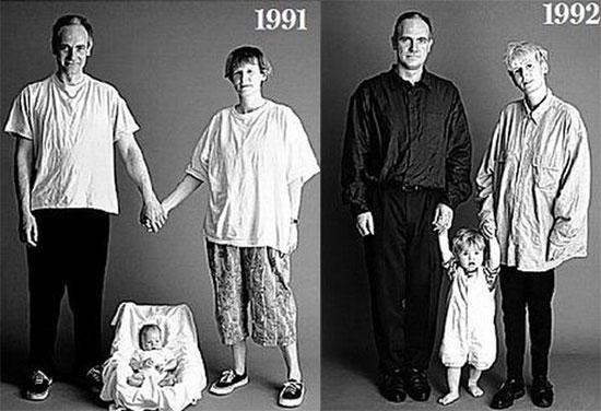 Η αλλαγή μιας οικογένειας χρόνο με τον χρόνο