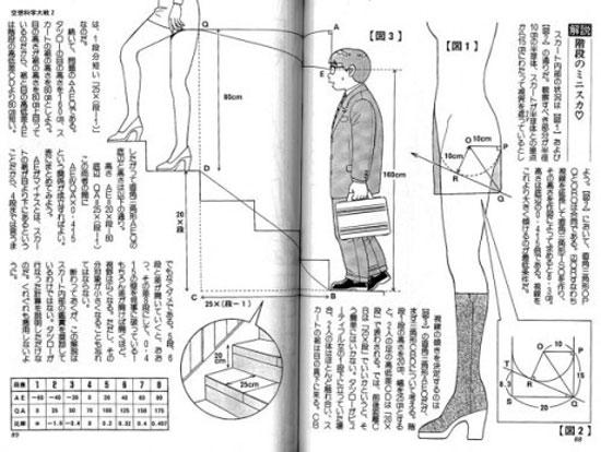 Φωτογραφία της ημέρας: Οι γιαπωνέζοι τα έχουν υπολογίσει όλα...