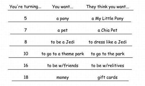 Πως βλέπουν τα πράγματα οι γονείς vs πως είναι στην πραγματικότητα (3)
