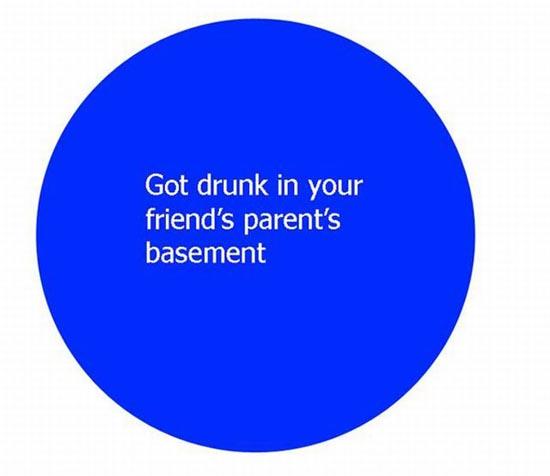 Πως βλέπουν τα πράγματα οι γονείς vs πως είναι στην πραγματικότητα (11)