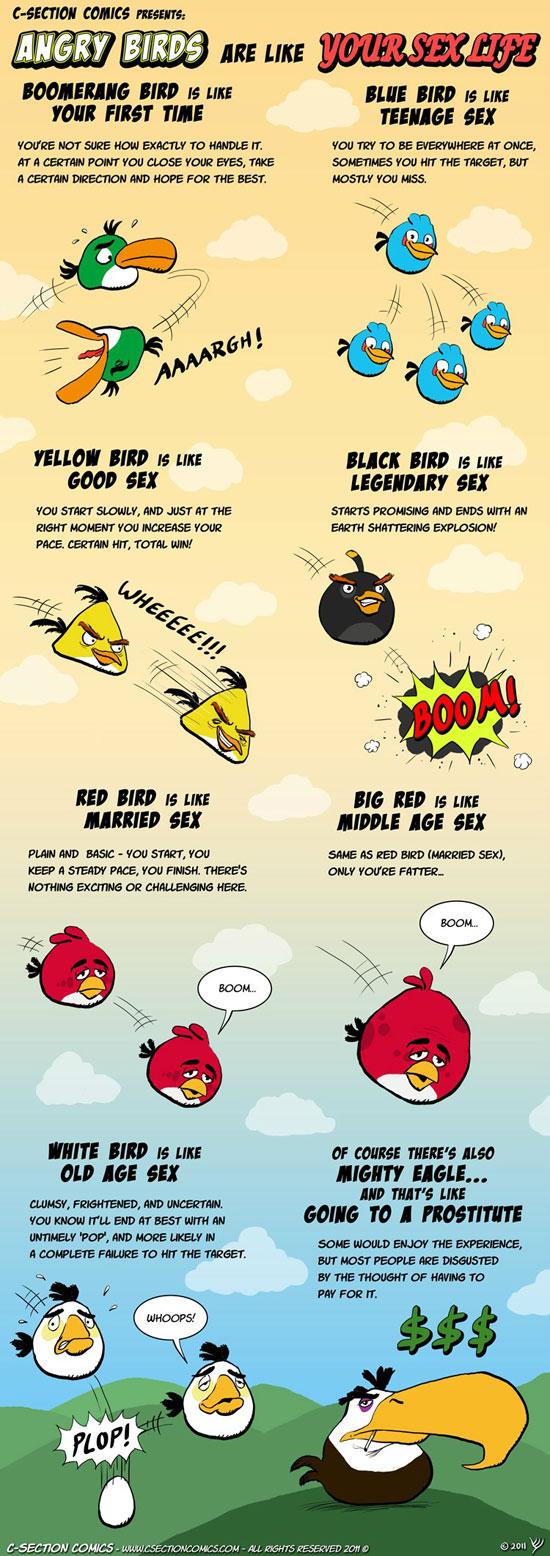Το Angry Birds είναι σαν την ερωτική σας ζωή