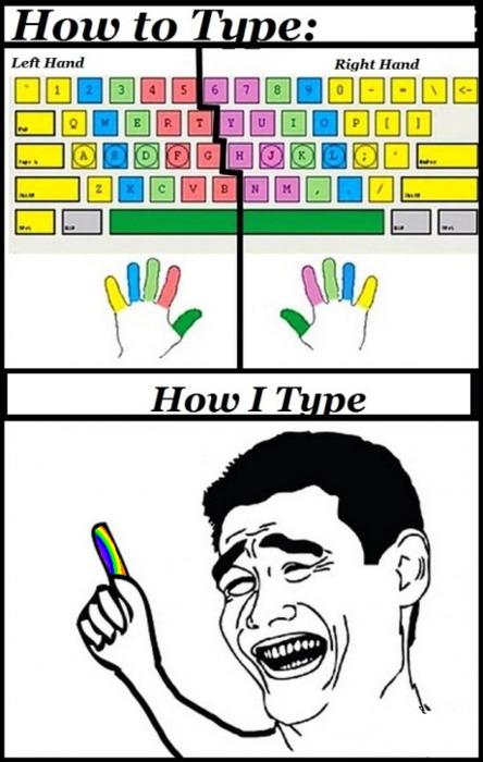 Σωστός τρόπος πληκτρολόγησης vs πως πληκτρολογούμε συνήθως