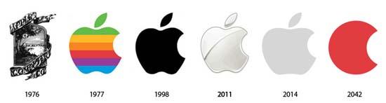 Σήματα γνωστών εταιρειών στο παρελθόν και στο... μέλλον! (10)