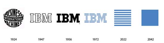 Σήματα γνωστών εταιρειών στο παρελθόν και στο... μέλλον! (7)