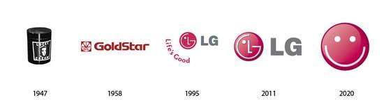 Σήματα γνωστών εταιρειών στο παρελθόν και στο... μέλλον! (11)