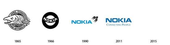 Σήματα γνωστών εταιρειών στο παρελθόν και στο... μέλλον! (2)