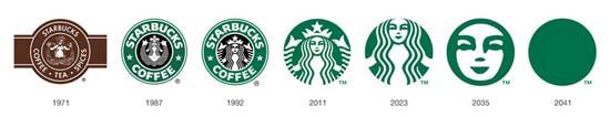 Σήματα γνωστών εταιρειών στο παρελθόν και στο... μέλλον! (1)