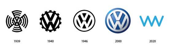 Σήματα γνωστών εταιρειών στο παρελθόν και στο... μέλλον! (4)