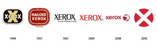 Σήματα γνωστών εταιρειών στο παρελθόν και στο... μέλλον! (3)