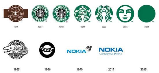 Σήματα γνωστών εταιρειών στο παρελθόν και στο... μέλλον!