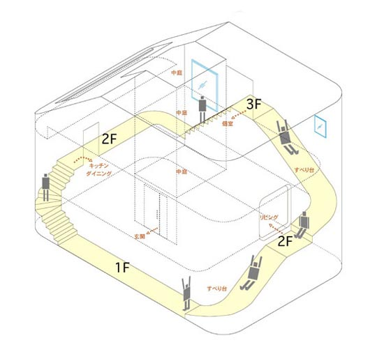 Πρωτοποριακό σπίτι με τσουλήθρα (9)