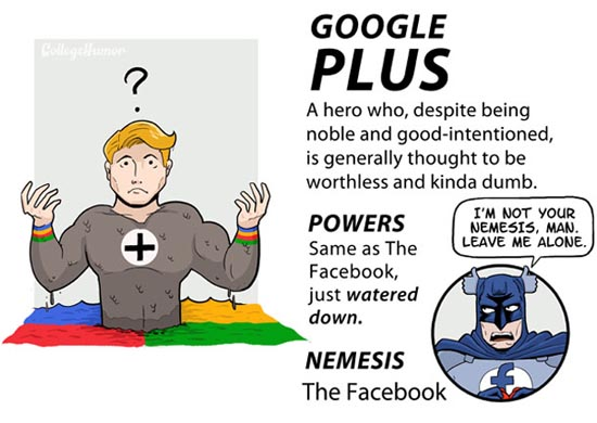 Οι Super ήρωες του Internet (1)