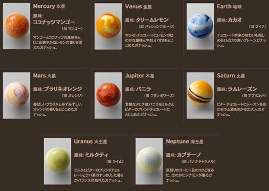Πλανήτες για... φάγωμα (3)