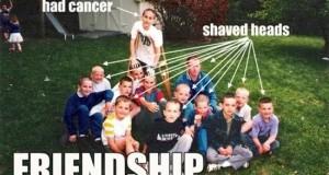 Το πραγματικό νόημα της φιλίας