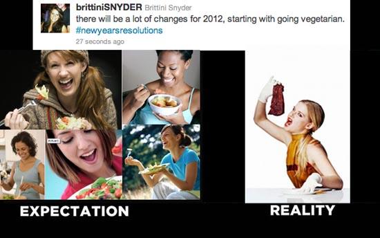 Στόχοι για τη νέα χρονιά: Προσδοκίες vs πραγματικότητα | Otherside.gr (1)