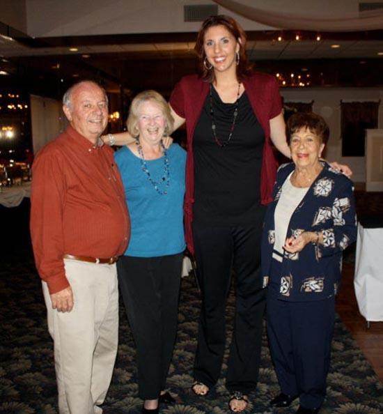 Οι ψηλότερες γυναίκες του κόσμου (16)