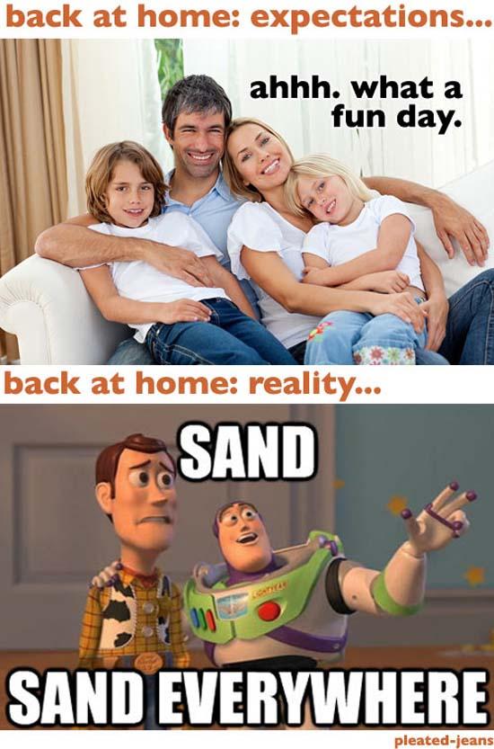 Παραλία: Προσδοκίες vs Πραγματικότητα (2)