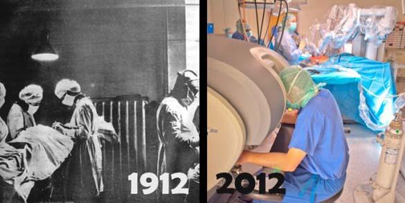Πως άλλαξε ο κόσμος μέσα σε 100 χρόνια (7)
