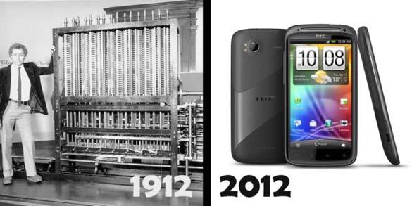 Πως άλλαξε ο κόσμος μέσα σε 100 χρόνια (8)