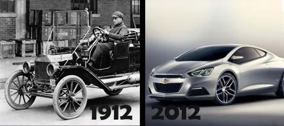 Πως άλλαξε ο κόσμος μέσα σε 100 χρόνια (12)