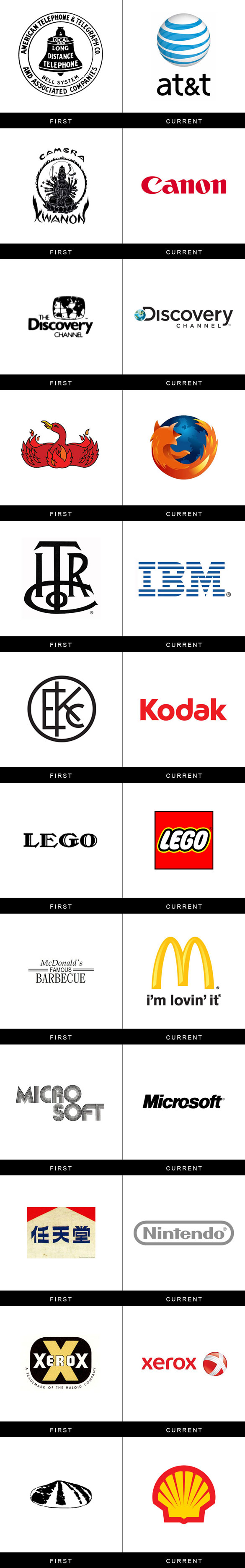 Γνωστά λογότυπα στην πρώτη τους μορφή και σήμερα (2)
