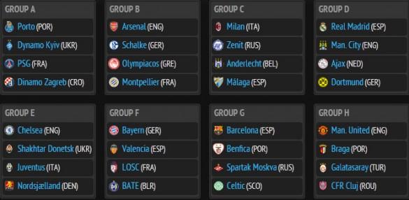 Κλήρωση Ομίλων Champions League 2012 - 2013