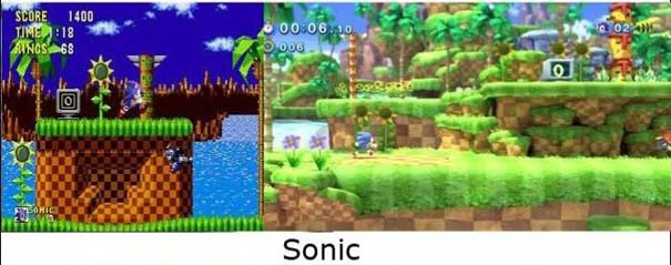 Παιχνίδια τότε και τώρα (7)