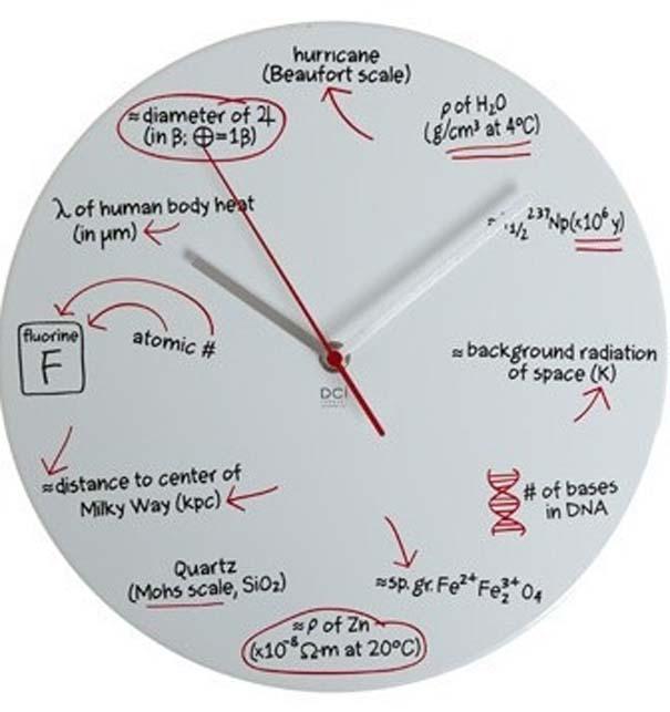 Παράξενα και πρωτότυπα ρολόγια (5)