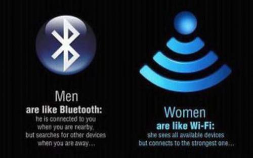 Άνδρες vs Γυναίκες (5)