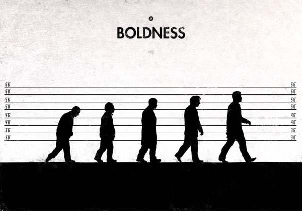 Η διάσημη εικόνα της ανθρώπινης εξέλιξης σε διαφορετικές εκδοχές (12)