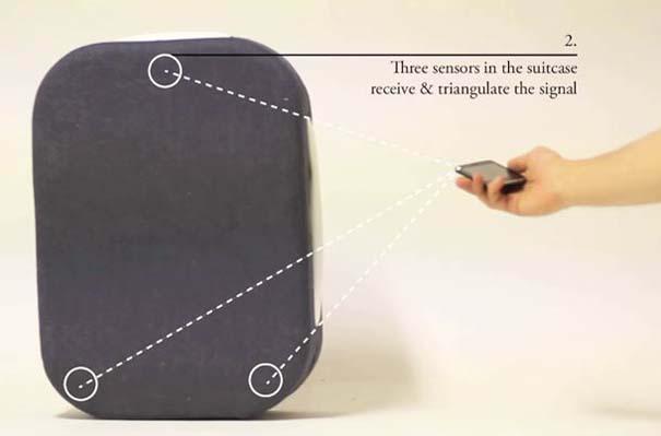 Η βαλίτσα που σας ακολουθεί παντού (4)