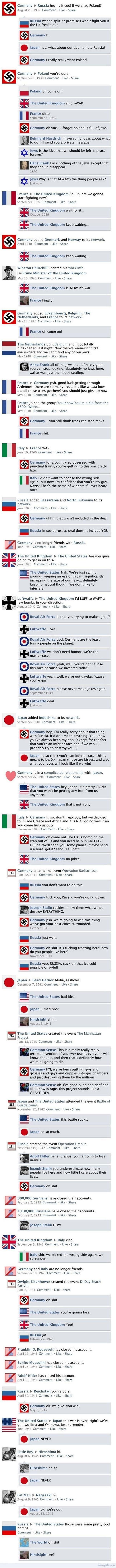 Αν ο Β' Παγκόσμιος Πόλεμος είχε status updates στο Facebook (2)