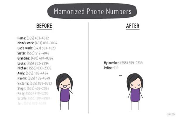 Η ζωή πριν και μετά τα κινητά τηλέφωνα (4)