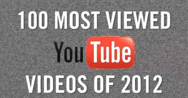 Τα 100 πιο δημοφιλή videos του 2012