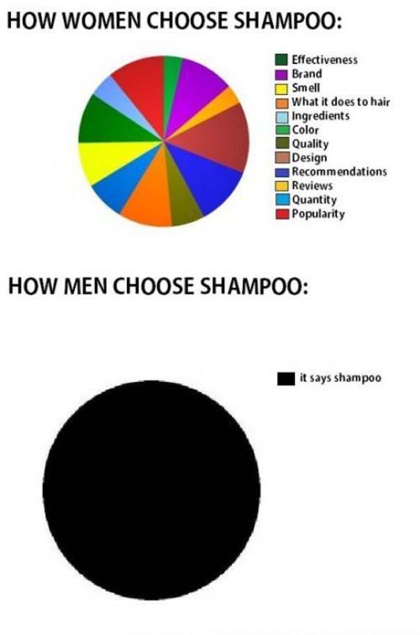Άνδρες vs Γυναίκες (14)