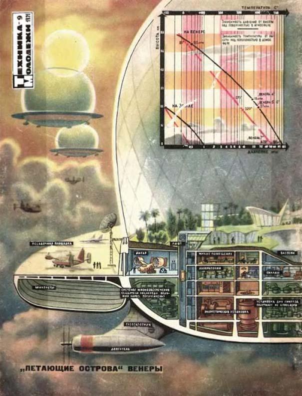 Προβλέψεις του παρελθόντος για τα μέσα μεταφοράς στο μέλλον (4)