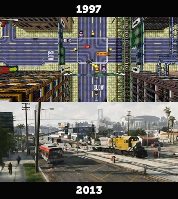 Δημοφιλή video games τότε και τώρα (1)