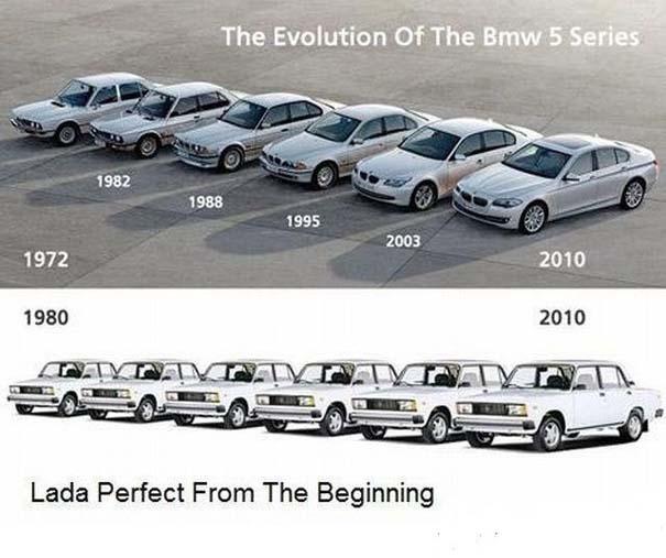 Μοντέλα αυτοκινήτων τότε και τώρα (1)
