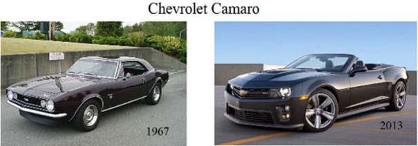 Μοντέλα αυτοκινήτων τότε και τώρα (3)