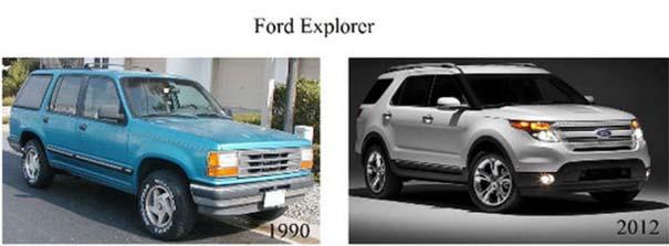 Μοντέλα αυτοκινήτων τότε και τώρα (4)