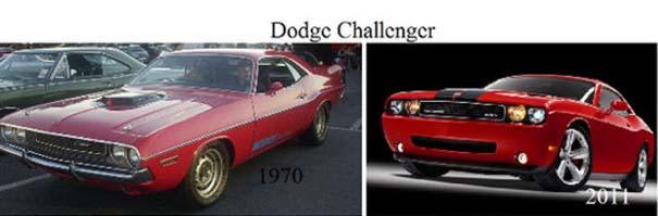 Μοντέλα αυτοκινήτων τότε και τώρα (5)