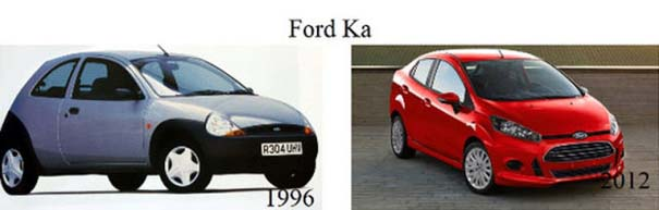 Μοντέλα αυτοκινήτων τότε και τώρα (8)