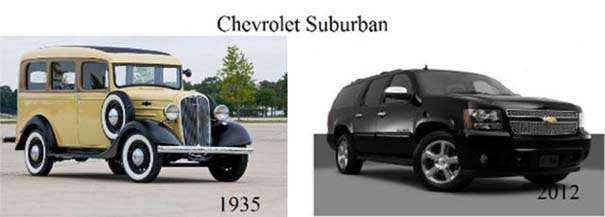 Μοντέλα αυτοκινήτων τότε και τώρα (9)