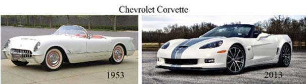 Μοντέλα αυτοκινήτων τότε και τώρα (10)
