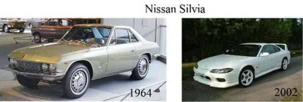 Μοντέλα αυτοκινήτων τότε και τώρα (17)