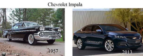 Μοντέλα αυτοκινήτων τότε και τώρα (18)